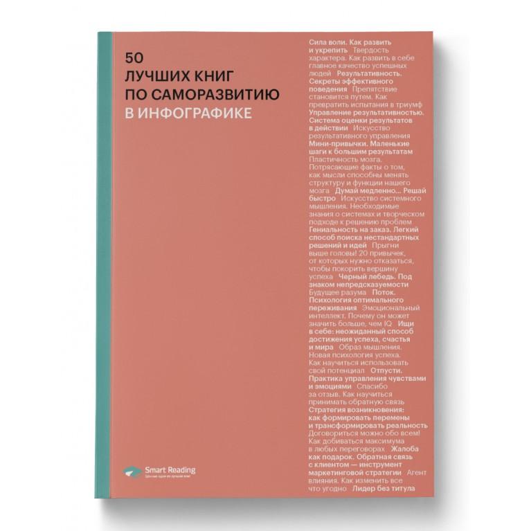 «50 лучших книг по саморазвитию в инфографике»